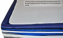 Umrüstungs-Set WASSERBETT zu GELBETT - keine Heizung nötig da mit ISOLIT-Gewirk (200x200cm)