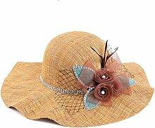 Unbekannt ZHIRONG Visier-Hut bequem und Breathable Rot, kakifarbig, hellgelb, helle Kaffee-Farbe, Sonnenschutz UVschutz-schöne Mode (Farbe : C)