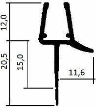Universal Wasserabweisprofil Typ IDA, gerade, 2000