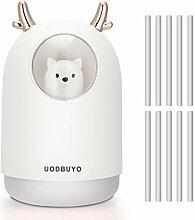 UODBUYO Tragbarer Luftbefeuchter – 300 ml USB