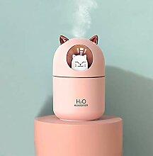 USB-Luftbefeuchter, Luftbefeuchter für