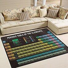 Use7 Teppich, Periodensystem der Elemente,