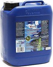 Vanya Filterstarter Biostarter Filterbakterien für Süßwasser Aquarium 5000ml
