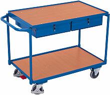 VARIOfit Tischwagen mit Schiebegriff, 2 Schubladen