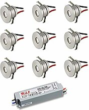 VBLED® LED Aluminium Mini Einbaustrahler IP65
