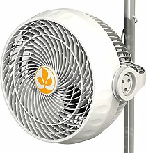 Ventilator / Lüfter mit Clip 18cm 30W Secret Jardin (Monkey Fan MF30)