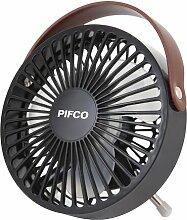 Ventilator PIFCO