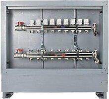 Verteiler-Einbauschrank Unterputz VU/V komplett verzinkt Größe 2 - 4
