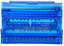 Verteilerkastenanschluss DIN-Schienenklemme,