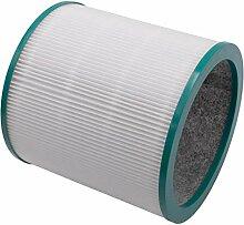 vhbw Ersatzfilter Luftfilter HEPA Filter Ersatz