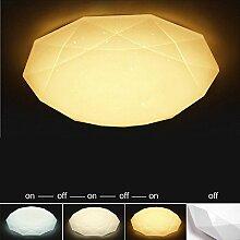 VINGO® 22W LED Deckenleuchte Flurleuchte Dekor