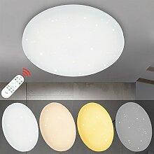 VINGO® 50W LED Deckenleuchte Dimmbar