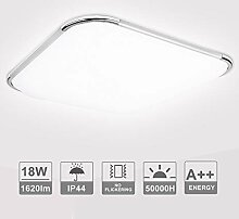 VINGO Deckenlampe LED Deckenleuchte badezimmer