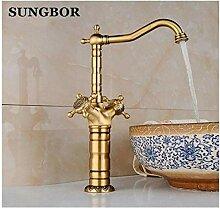 Vintage Wasserhahnbadezimmer Waschbecken Becken