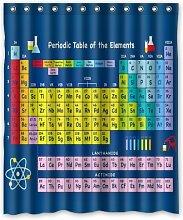 Violetpos Periodensystem der chemischen Elemente