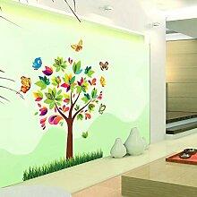 Wandtattoo Baum Kinderzimmer: Riesenauswahl zu TOP Preisen | LionsHome