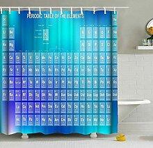 vrupi Periodensystem der chemischen Elemente und