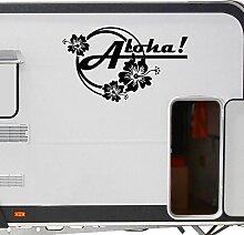 WA201 Clickzilla - Wohnmobil Aufkleber - Wohnwagen Aufkleber - Aloha