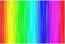 Wallario Glasbild Regenbogenmuster - Farben rot,