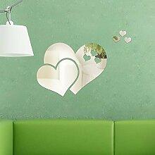Walplus-Wand/Spiegel-Aufkleber - ideal für Café,