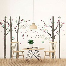 Wand Aufkleber-frühling Birkenwald Wandmalerei