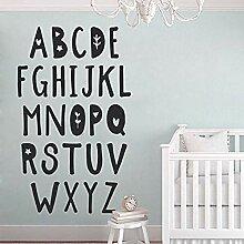 Wandaufkleber aus PVC Wandtattoo Alphabet