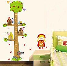 Wandaufkleber Cartoon Tiere Apfelbaum Höhe