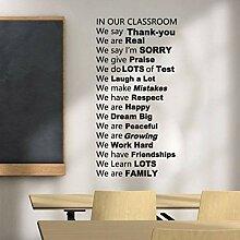 Wandaufkleber Englisch Klassenzimmer Regeln Klasse