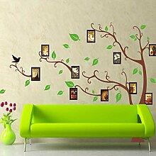 Wandaufkleber Familie Bilderrahmen Baum