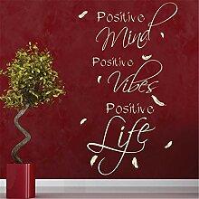 wandaufkleber feuerwehr Positives positives Leben