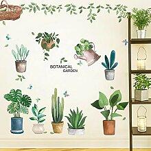 Wandaufkleber Hintergrund Wanddekoration