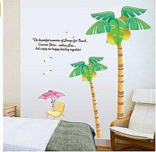Wandaufkleber Kokospalme Wandaufkleber Wohnzimmer