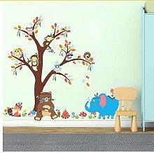 Wandaufkleber Küche Kreativität Tier Party Baum