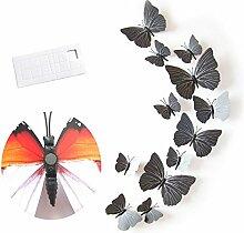 Wandaufkleber, Motiv Schmetterlingssymulation,