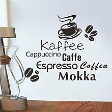 Wandaufkleber Verschiedene Arten von Kaffee