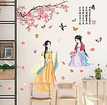 Wandaufkleber Wandbilder Tapete Poster Mädchen