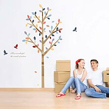 Wandbild ZOZOSO Wohnzimmer Dekoration Fernseher