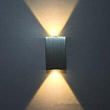 Wandlampe Aluminiumlampe Doppelkopfeffektlampe Bar