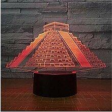 Wandleuchte, LED, Nachtlicht, Pyramide, kleines