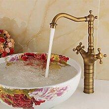 WANDOM Antike Wasserhahn heiß und kalt Retro voll