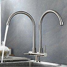WANDOM Küchenarmatur Waschbecken einzelne kalte