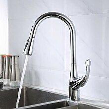WANDOM Wasserhahn für die Küchenspüle, Messing,