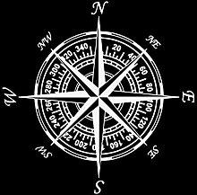 Wandsticker Kompass Nautisch Navigieren Vinyl