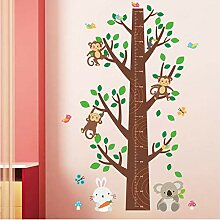 Wandtattoo Kinderzimmer Dschungel Riesenauswahl Zu Top Preisen