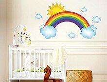 Wandtattoo Kinderzimmer Regenbogen Wolke Sonne
