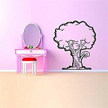 Wandtattoo Kinderzimmer Wandaufkleber Schlafzimmer