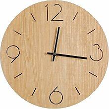 Wanduhr Vintage Geräuschlos, Likeluk 12 Zoll(30cm) Wanduhr Lautlos Uhr Uhren Wall Clock ohne Tickgeräusche