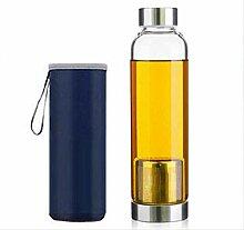 Wangn Wangn Whisky-Glas, doppelwandig, hochwertig,