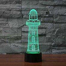 Wangshengchao Lampe des Leuchtturm-3D 7 färben
