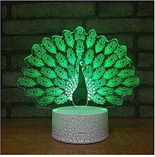 Wanjuna 3D Led Lampe 7 Bunte Tischlampe Für